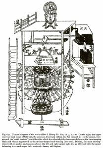* water clock tower *